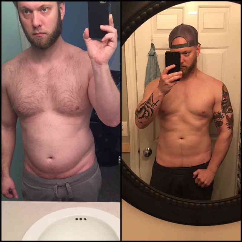 Body transformation pictures